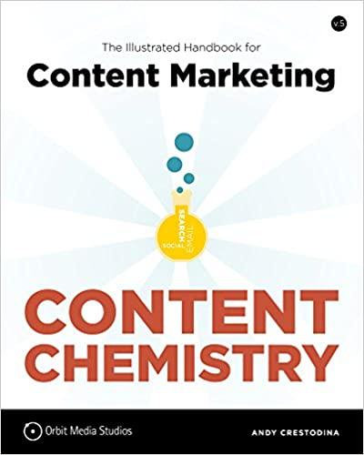 HF5415.1265 Content Chemistry