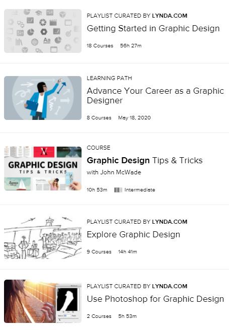 LinkedIn Learning statistics screenshot