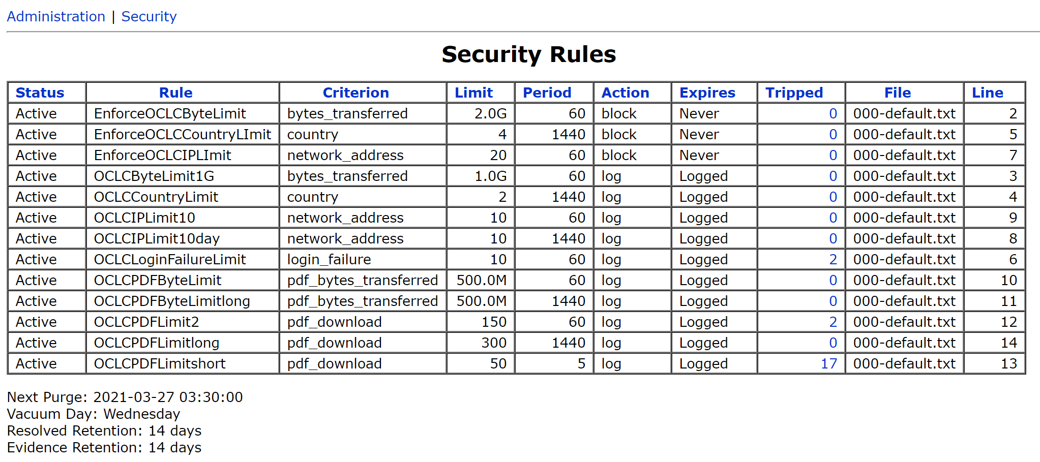 Screenshot of security rules table
